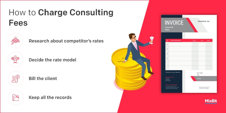 How to Charge Consulting Fee