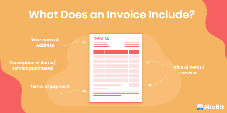 What Needs to Be Included in an Invoice for Small Business